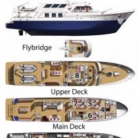 Дайвинг-сафарийная яхта Truk Master, план судна